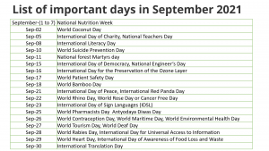 Read more about the article List of important days in September 2021